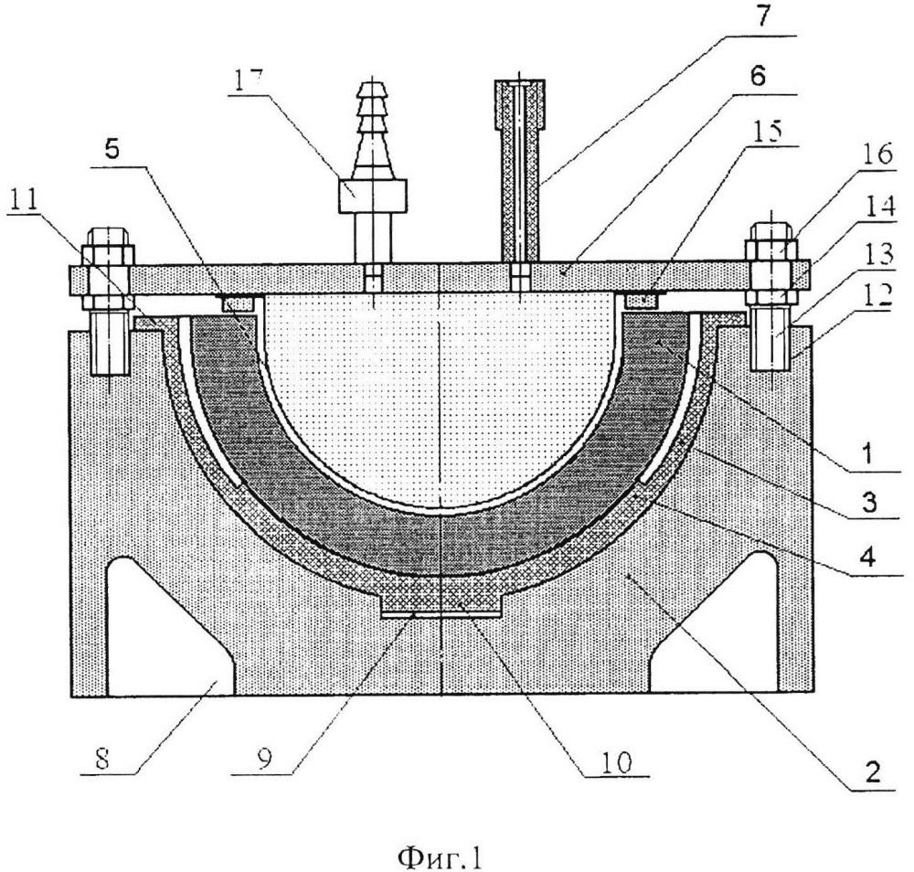 Способ определения предела прочности полых образцов из взрывчатых веществ и устройство для его реализации