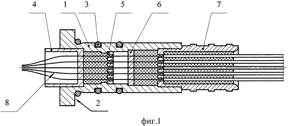 Оптоволоконный герметичный переход