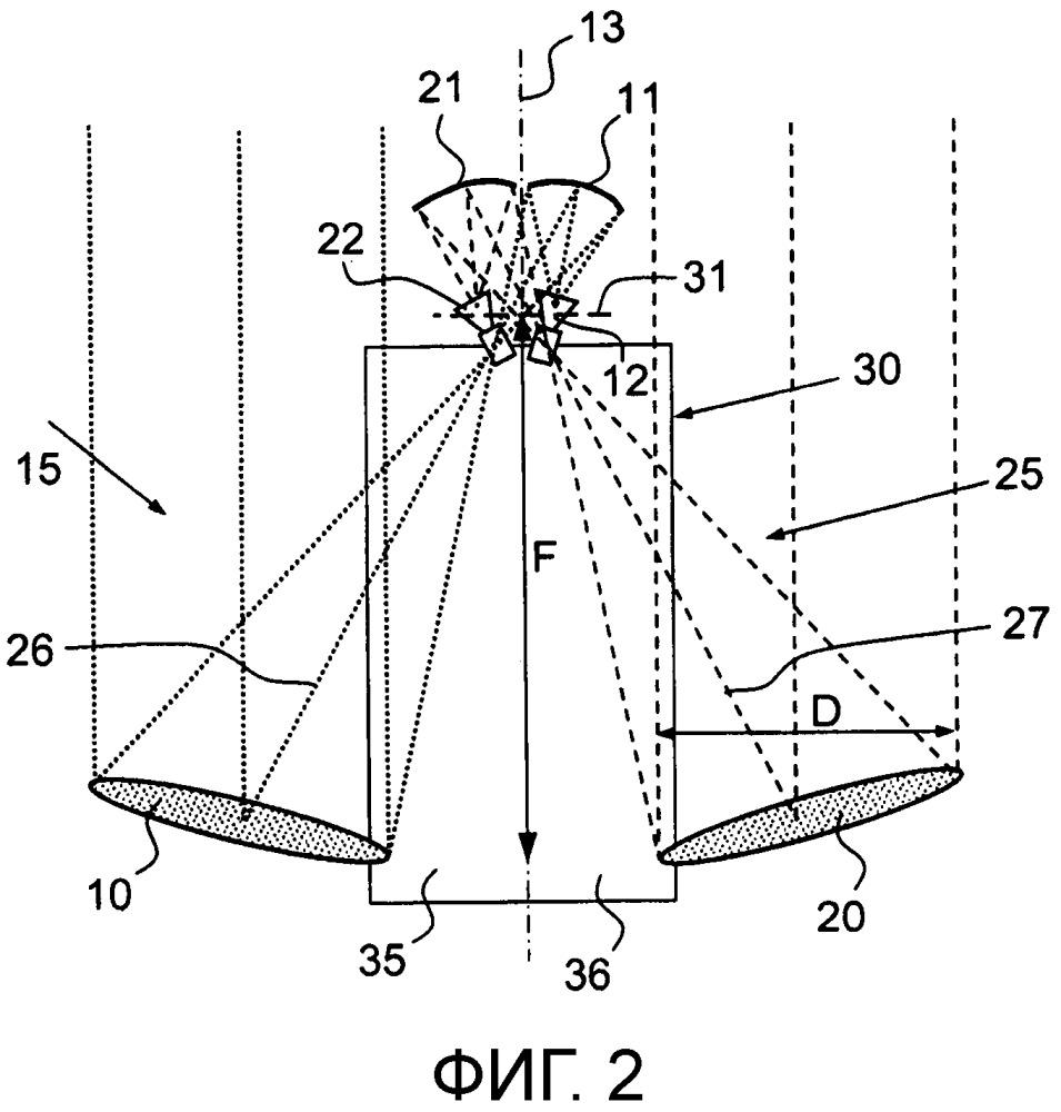Блок из двух антенн с двойными рефлекторами, установленных на общей опоре, и спутник, содержащий такой блок