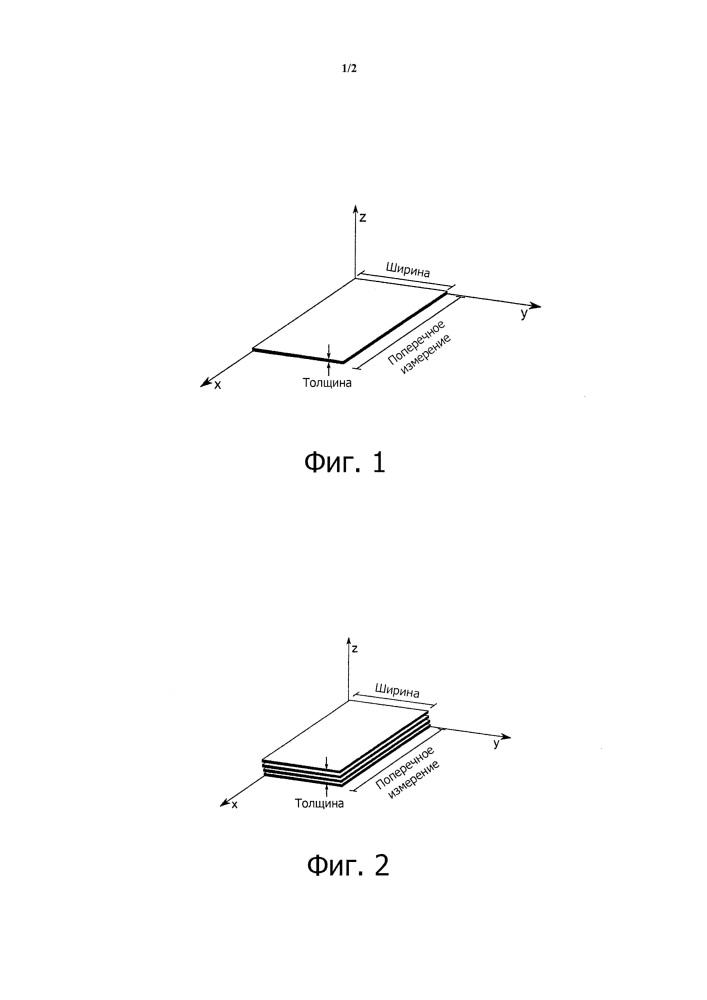 Способ обеспечения теплопереноса между металлическим или неметаллическим изделием и жидким теплоносителем