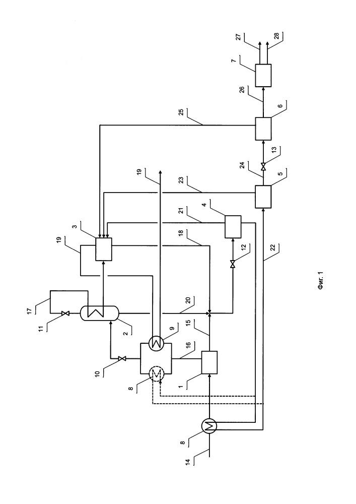 Установка низкотемпературной дефлегмации с сепарацией нтдс для подготовки природного газа с получением пропан-бутановой фракции