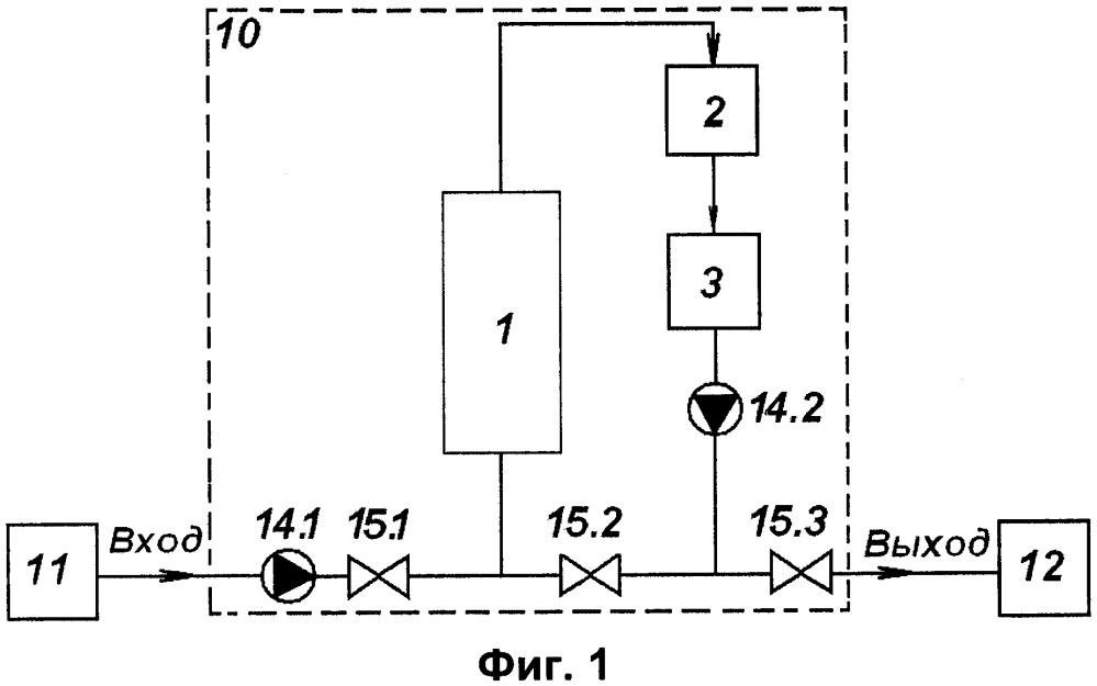 Ионообменный аппарат (варианты)