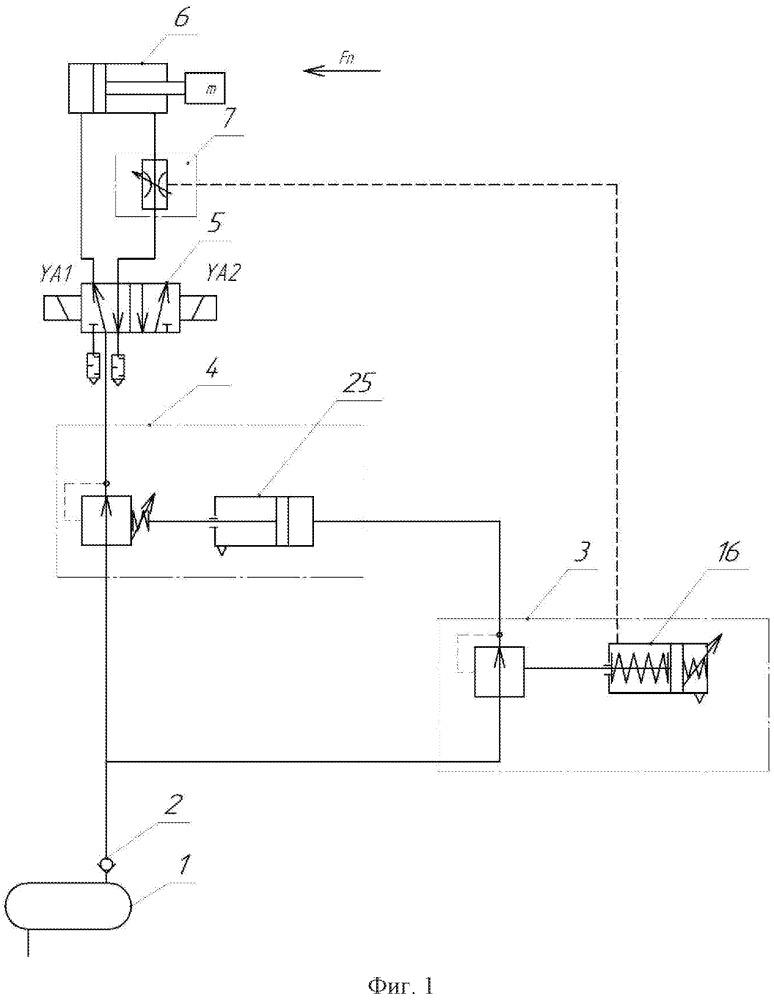 Адаптивный пневматический привод с обратной пневматической связью