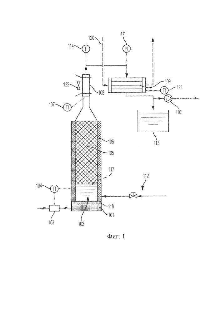 Способы и устройство для выделения этанола из ферментированной биомассы