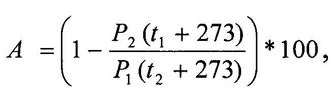 Способ определения химической стабильности топлив для реактивных двигателей
