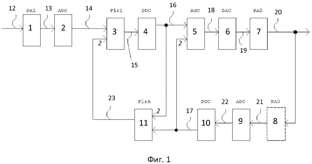 Устройство цифровой коррекции нелинейности