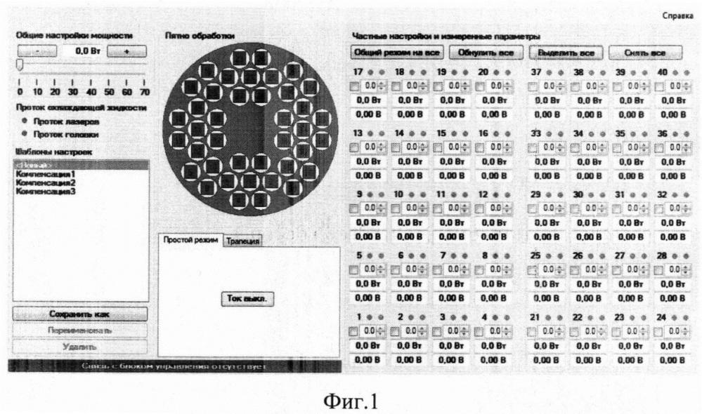 Способ обработки кромок многоканальным лазером