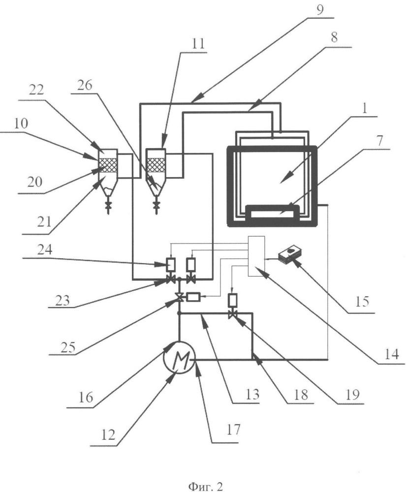 Способ послойного изготовления изделий из нескольких порошков и устройство для его осуществления