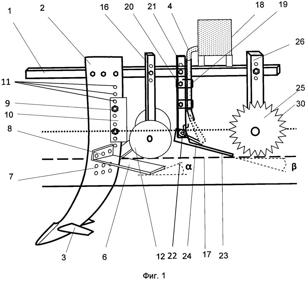 Комбинированное устройство для рыхления почвы и ленточного внесения удобрений в гребне