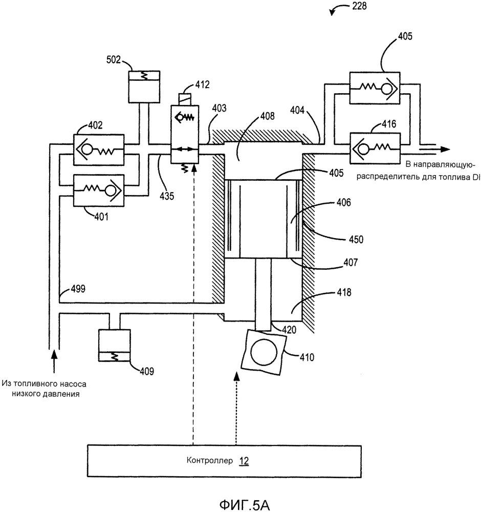Способ работы топливного насоса непосредственного впрыска, топливная система (варианты) и система топливного насоса непосредственного впрыска