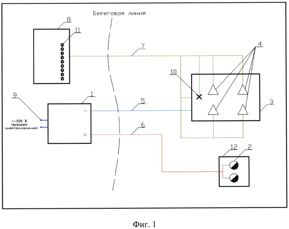 Установка для испытаний электродов сравнения в морских условиях