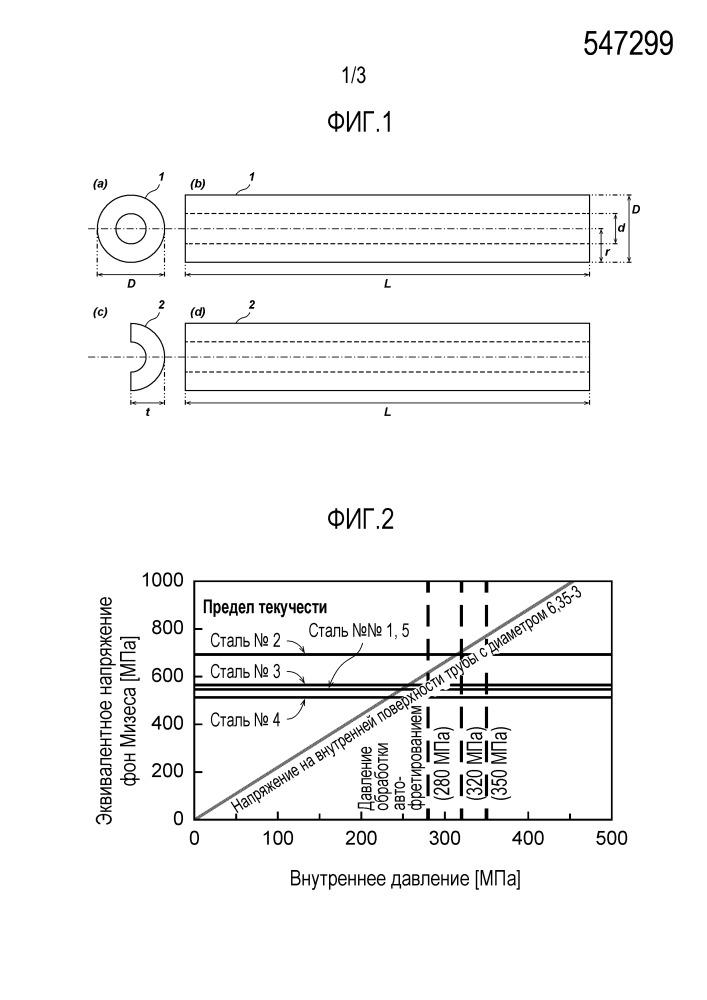 Стальная труба для топливопровода высокого давления и способ ее производства