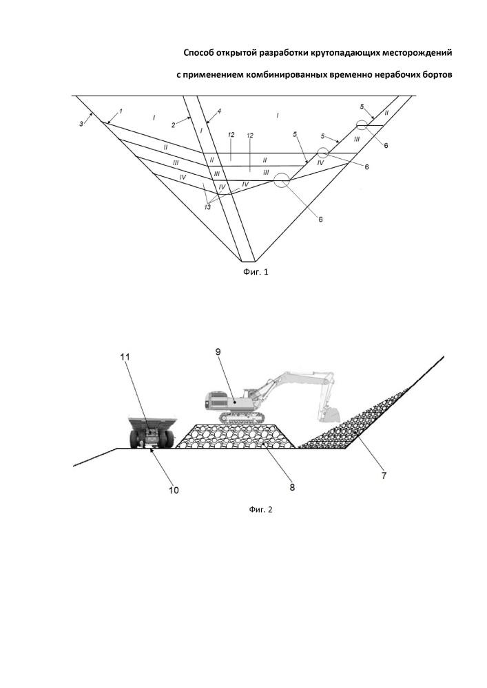 Способ открытой разработки крутопадающих месторождений с применением комбинированных временно нерабочих бортов