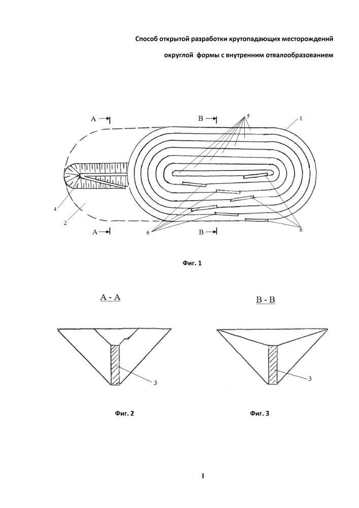 Способ открытой разработки крутопадающих месторождений округлой формы с внутренним отвалообразованием