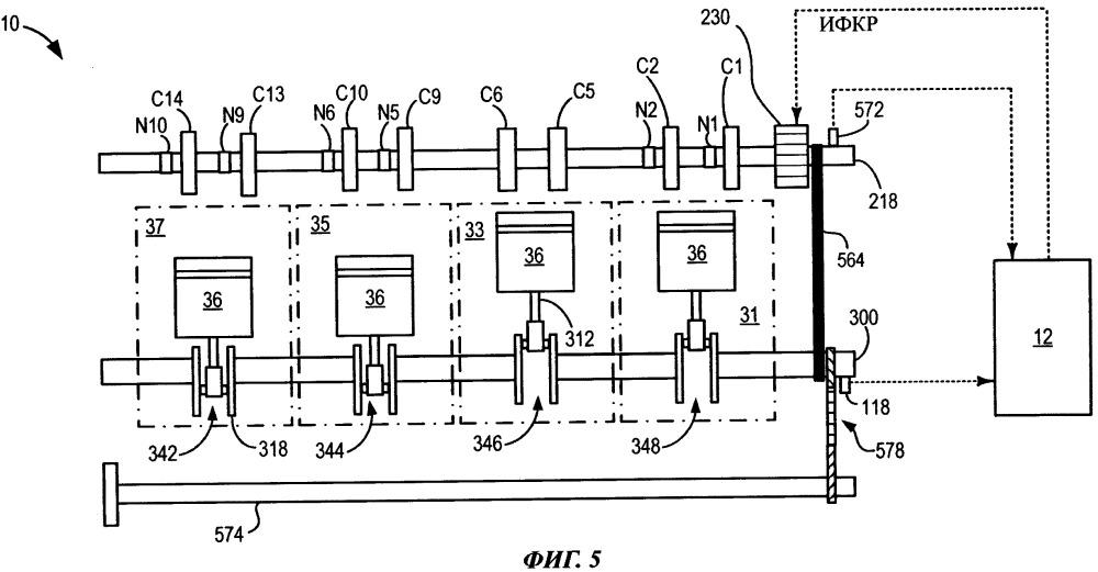 Система и способ управления двигателем с отключаемыми цилиндрами (варианты)