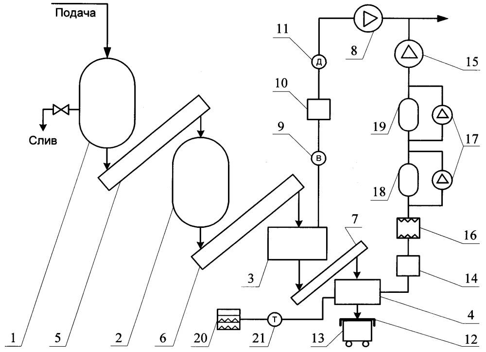 Способ обработки отработанных ионообменных смол для захоронения и устройство для его осуществления