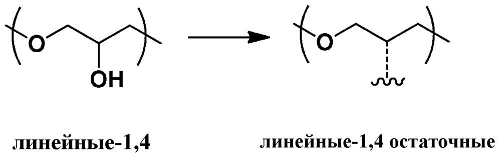 Солнцезащитные композиции, содержащие уф-поглощающий полиглицерин и не поглощающий уф полиглицерин