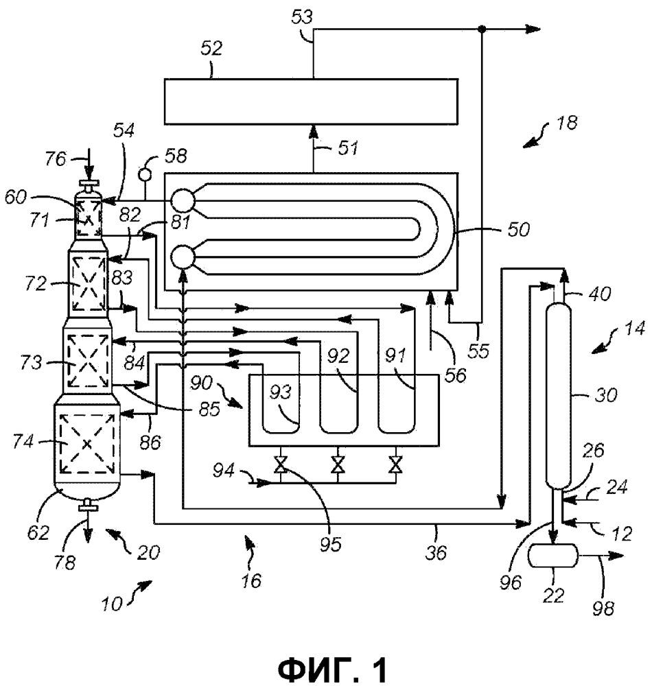 Способ риформинга с улучшенной интеграцией нагревателя