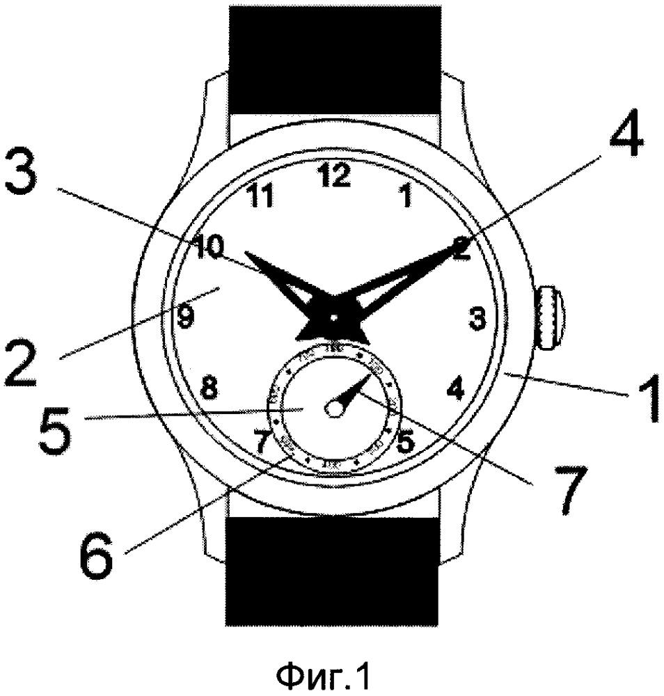 Прибор времени с индикацией периода противостояния марса