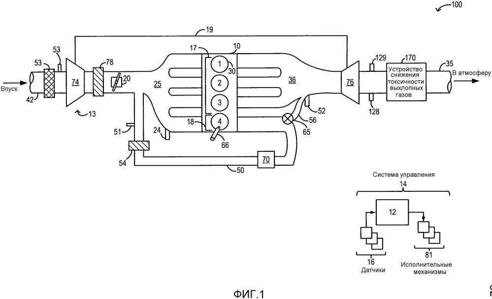 Способ улучшения переходных процессов циркуляции выхлопных газов двигателя (варианты) и система двигателя