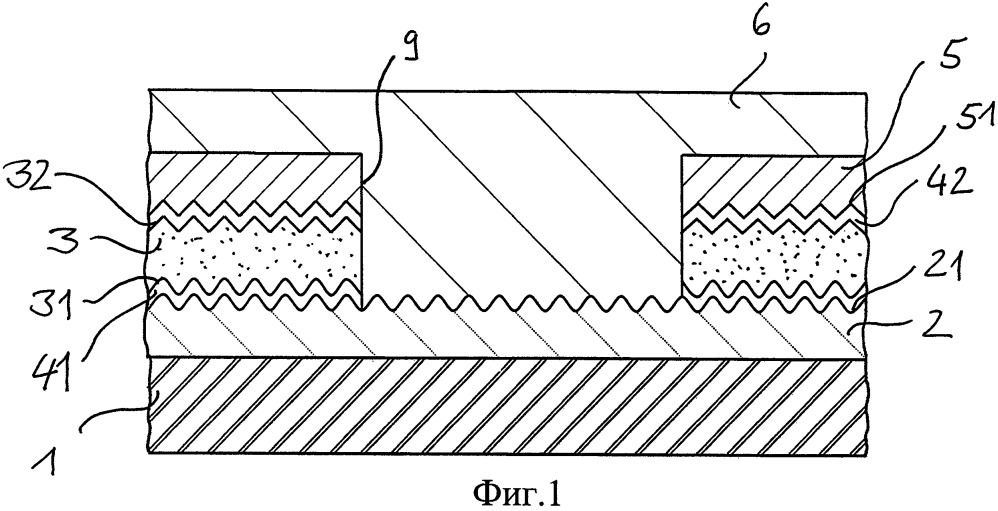 Защитный элемент с изображением и двусторонним голографическим эффектом
