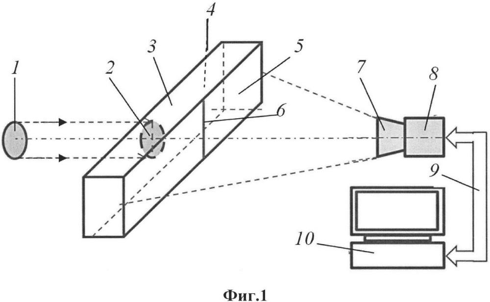 Способ контроля качества тепловой трубы