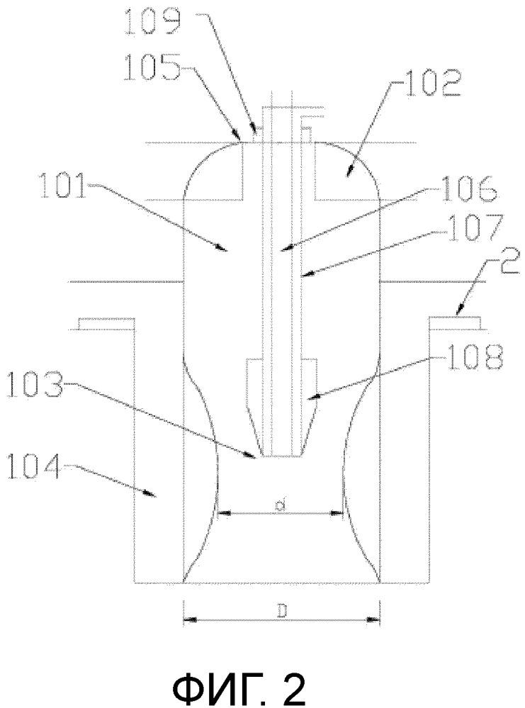 Процесс циклонной плавки меди и устройство для циклонной плавки меди