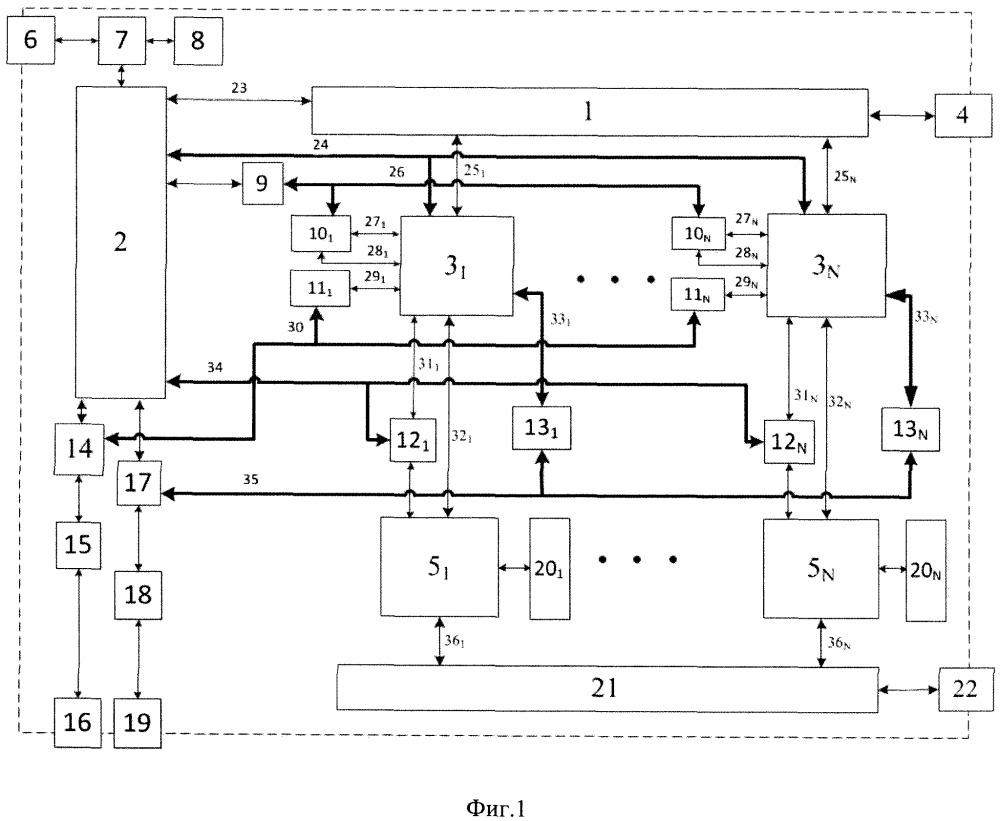 Вычислительный модуль