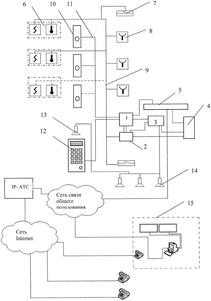 Универсальная система безопасности и связи