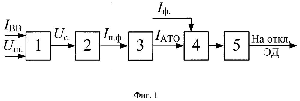Устройство адаптивной токовой отсечки электродвигателей