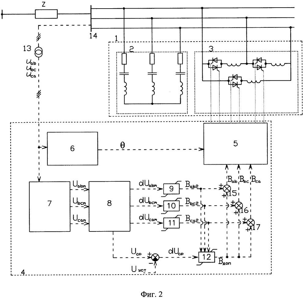 Способ компенсации несимметрии напряжения в трехфазной сети
