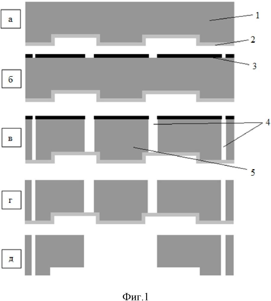 Способ разделения пластин на чипы и получения сквозных отверстий большой площади для изделий микроэлектроники