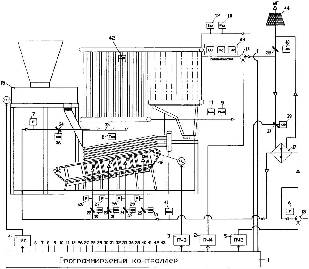 Котел малой мощности высокотемпературного кипящего слоя с системой автоматического регулирования процесса горения