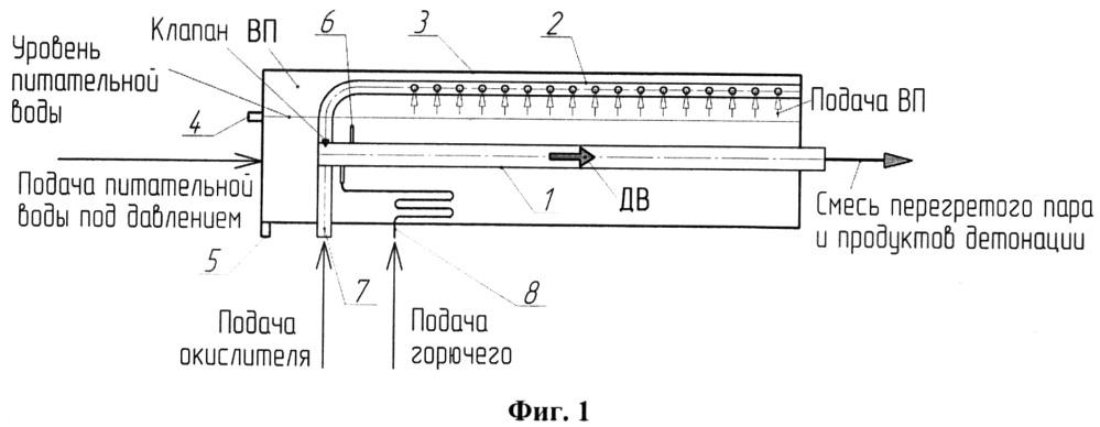 Способ получения сильно перегретого пара и устройство детонационного парогенератора (варианты)