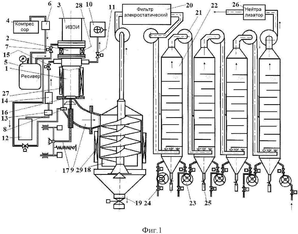 Установка плазмохимического синтеза наноразмерных порошков и используемый в ней циклон