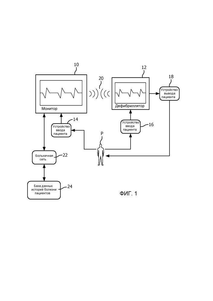 Объединение данных дефибриллятора с монитором пациента