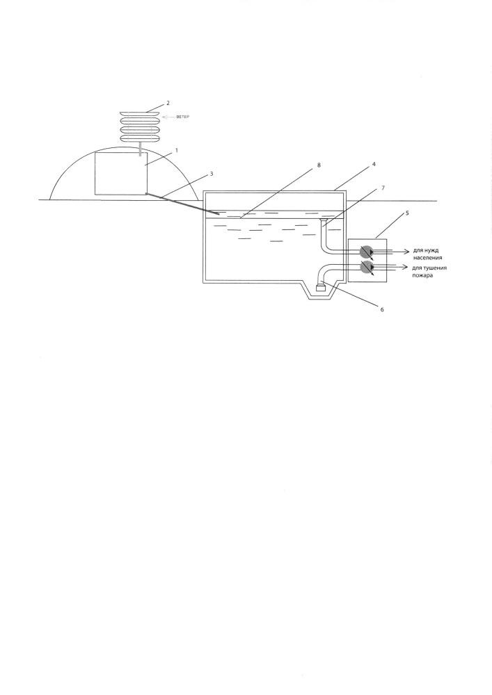Способ и установка противопожарного водоснабжения для аридных регионов