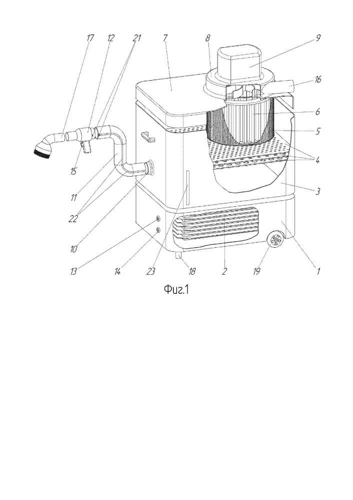 Пылевсасывающией агрегат