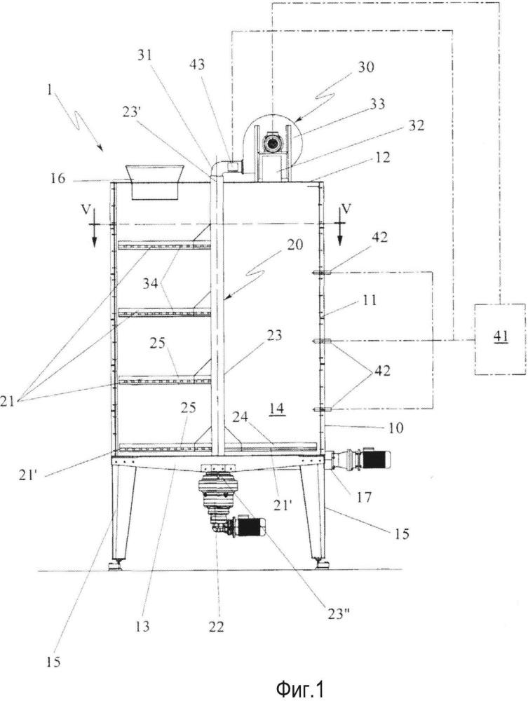 Устройство для сушки и санобработки органических отходных материалов