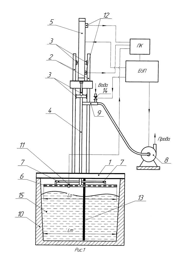 Устройство для автоматического отбора проб из желобов и каналов в потоке абразивных пульп