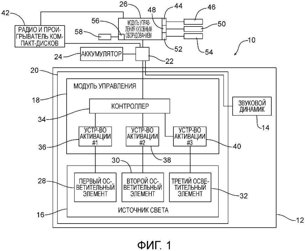 Система и способ подсветки для двери моторного транспортного средства