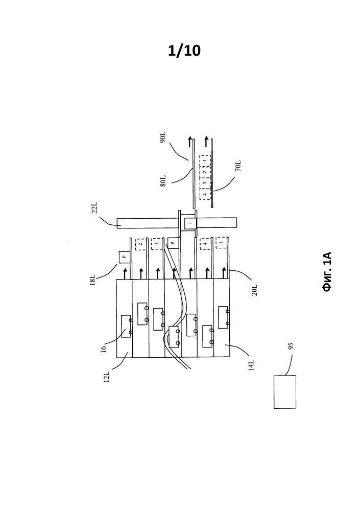 Автоматизированная транспортно-складская система, содержащая грузоподъемник, взаимодействующий с передающим устройством и устройством задания последовательности