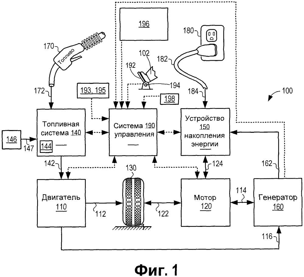 Система управления двигателем гибридного транспортного средства и гибридное транспортное средство