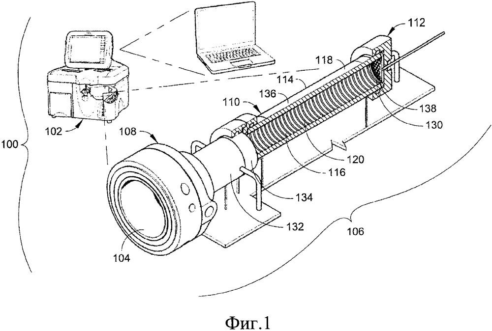 Спектрометр на основе анализа подвижности ионов (ims) с камерой переноса заряженных материалов