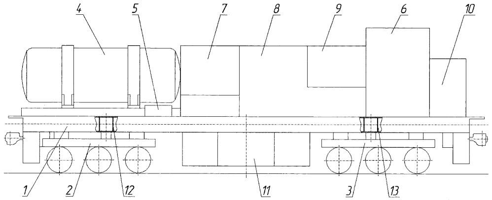Маневровый локомотив, работающий на природном газе