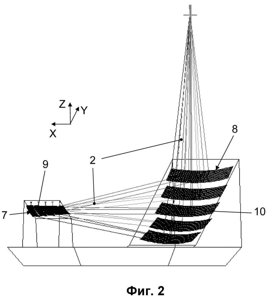 Устройство для формирования лазерного излучения