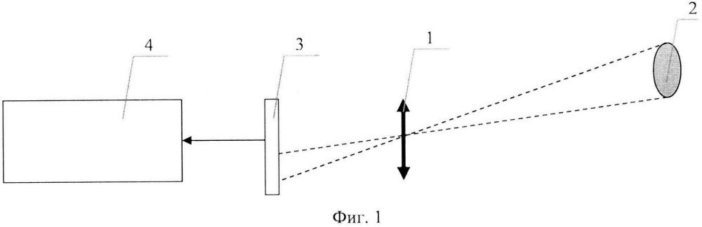 Способ наведения на воздушную цель