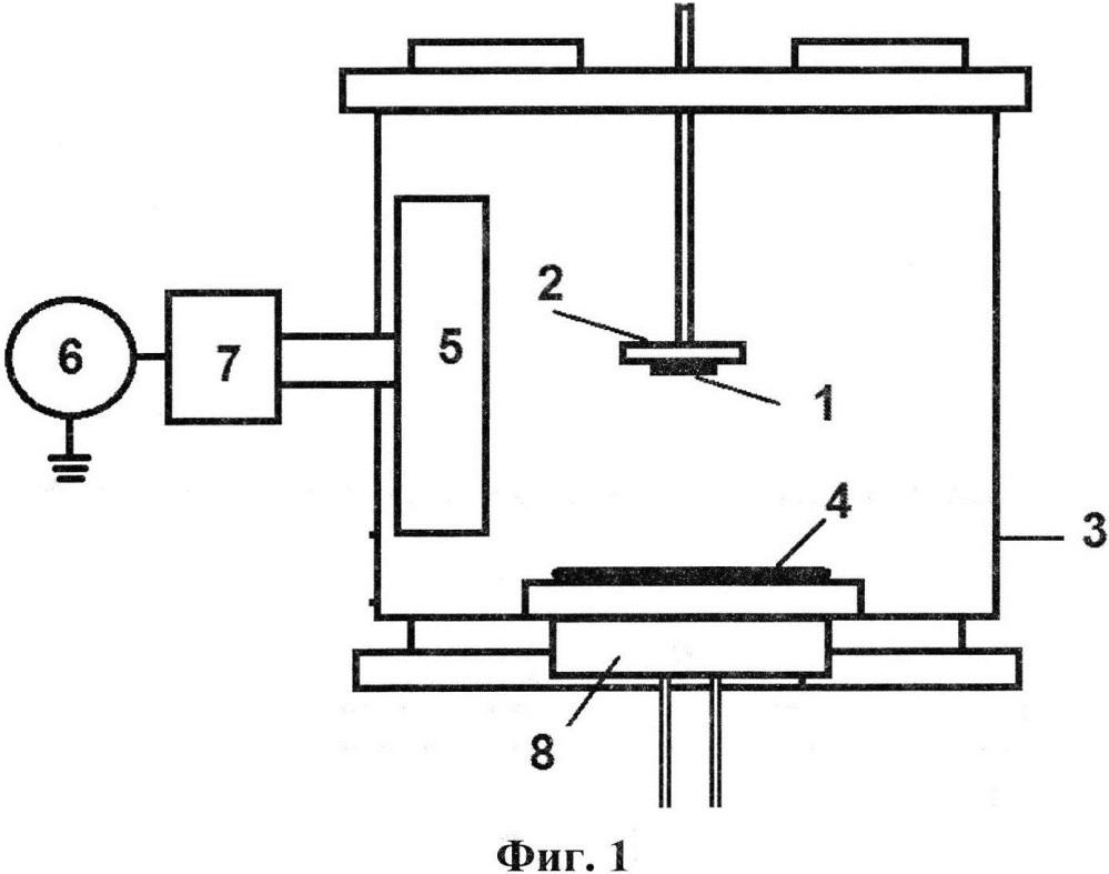 Способ формирования износостойкого покрытия на поверхности изделий из стали
