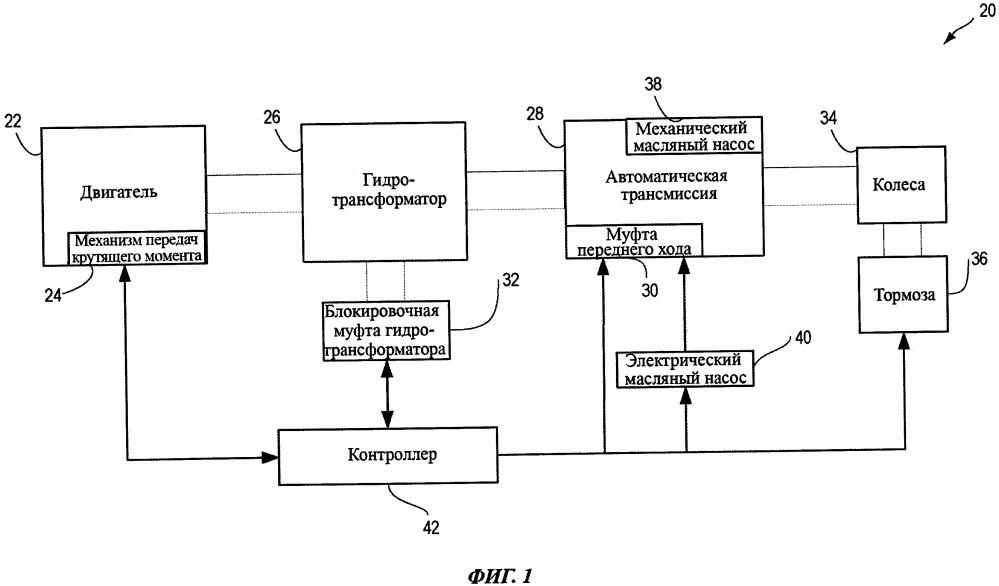 Способ охлаждения двигателя (варианты) и двухконтурная система охлаждения двигателя