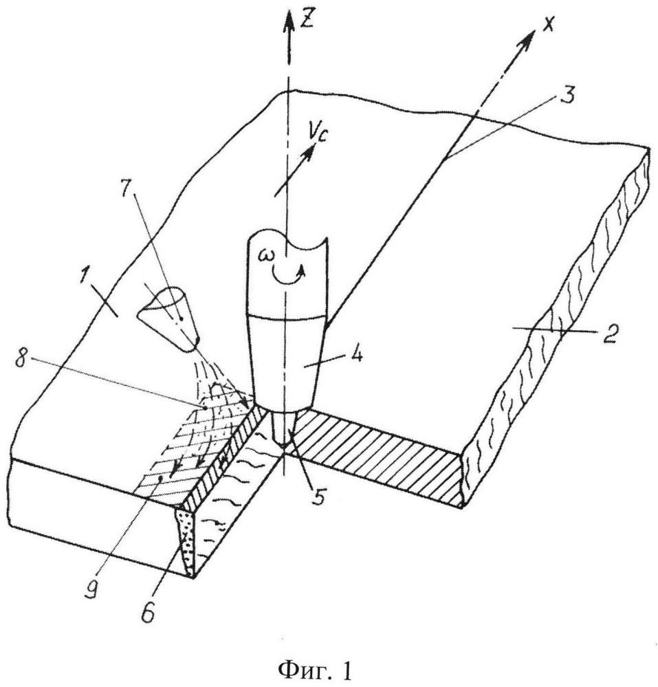 Способ сварки трением с перемешиванием стыковых соединений алюминиевых сплавов